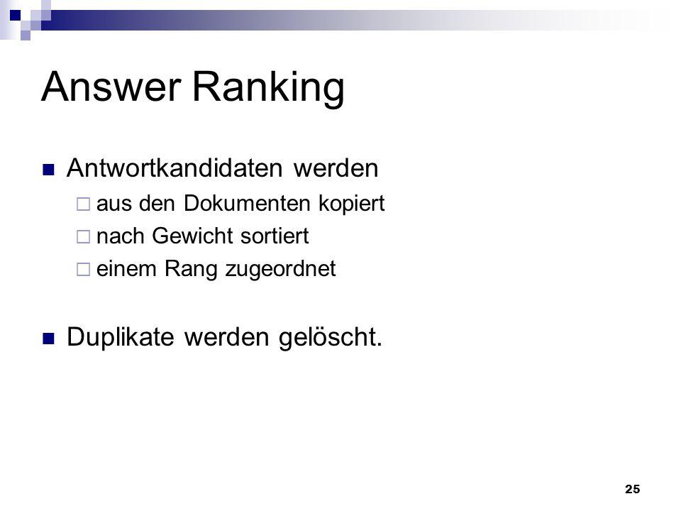 25 Answer Ranking Antwortkandidaten werden aus den Dokumenten kopiert nach Gewicht sortiert einem Rang zugeordnet Duplikate werden gelöscht.