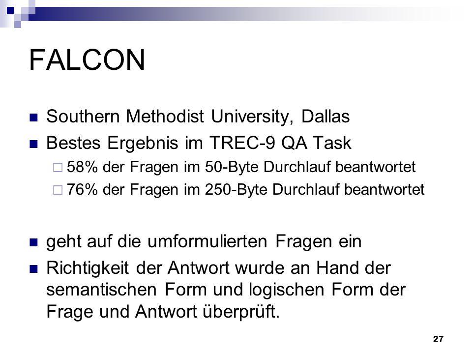 27 FALCON Southern Methodist University, Dallas Bestes Ergebnis im TREC-9 QA Task 58% der Fragen im 50-Byte Durchlauf beantwortet 76% der Fragen im 25