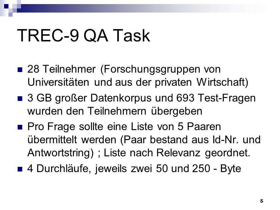 5 TREC-9 QA Task 28 Teilnehmer (Forschungsgruppen von Universitäten und aus der privaten Wirtschaft) 3 GB großer Datenkorpus und 693 Test-Fragen wurde