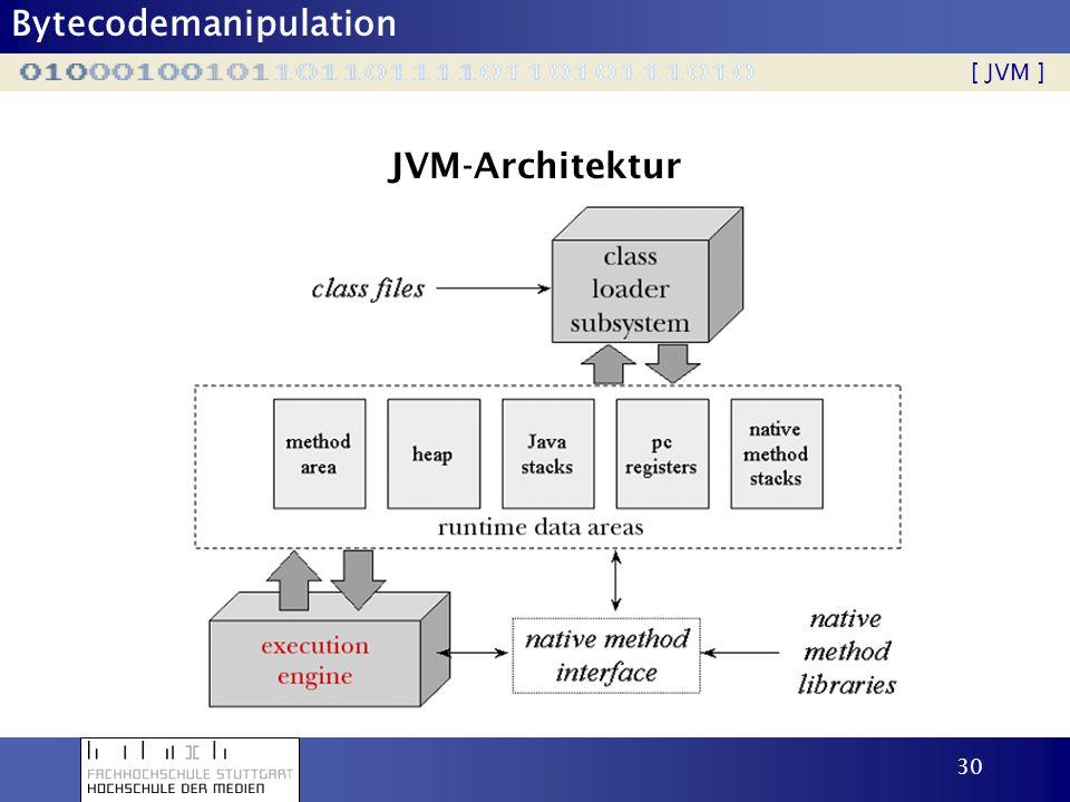 Bytecodemanipulation 31 3 unterschiedliche Bedeutungen: [ Execution Engine ] –Abstrakte Spezifikation: für jede Bytecode Instruktion wird spezifiziert, was gemacht werden soll, aber nicht wie.