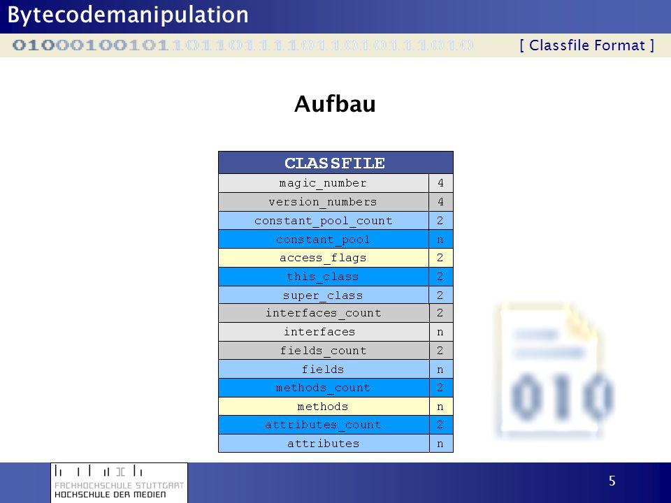 Bytecodemanipulation 5 Aufbau [ Classfile Format ]