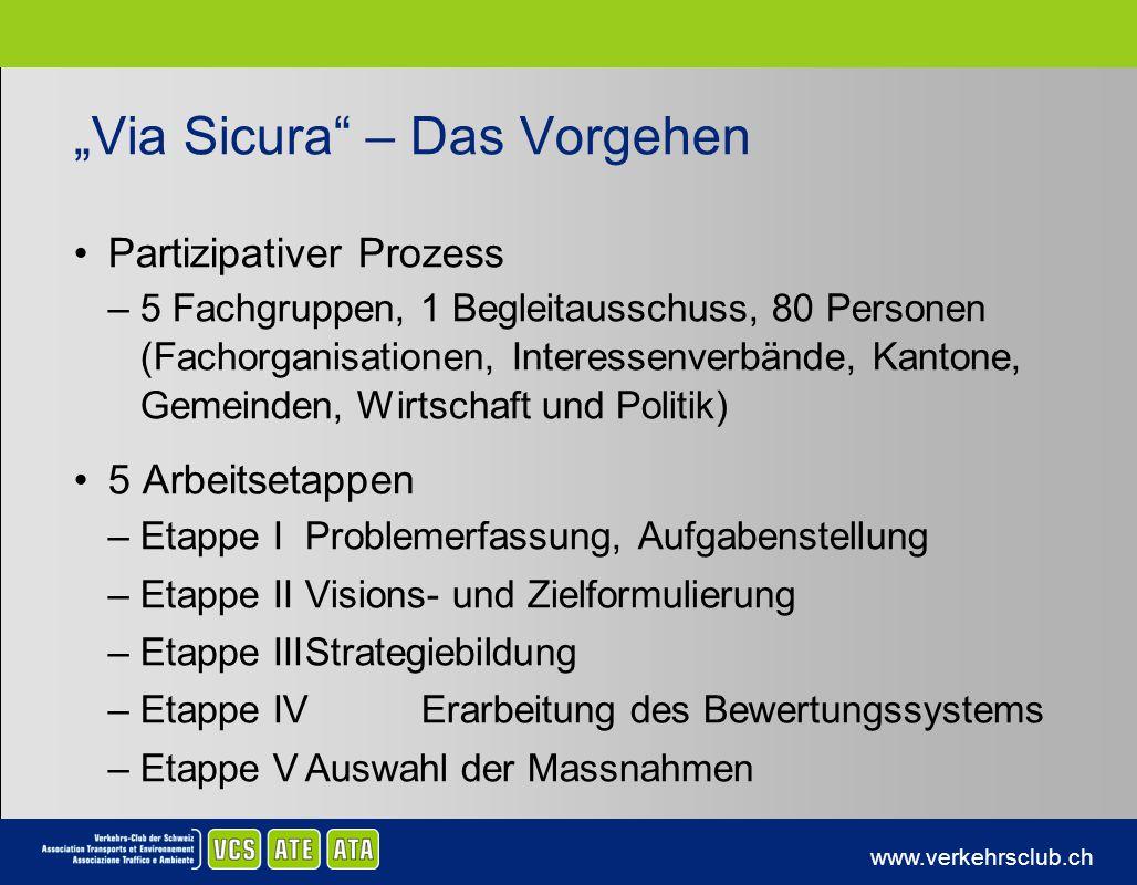 www.verkehrsclub.ch Via Sicura – Das Vorgehen Partizipativer Prozess –5 Fachgruppen, 1 Begleitausschuss, 80 Personen (Fachorganisationen, Interessenve