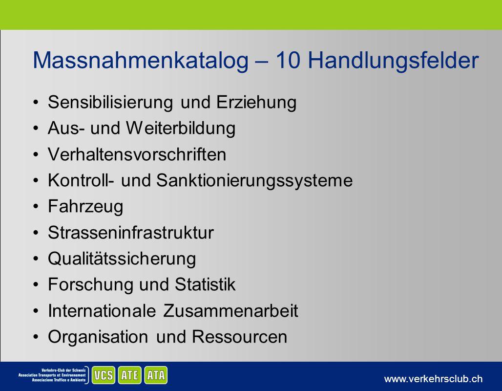 www.verkehrsclub.ch Massnahmenkatalog – 10 Handlungsfelder Sensibilisierung und Erziehung Aus- und Weiterbildung Verhaltensvorschriften Kontroll- und