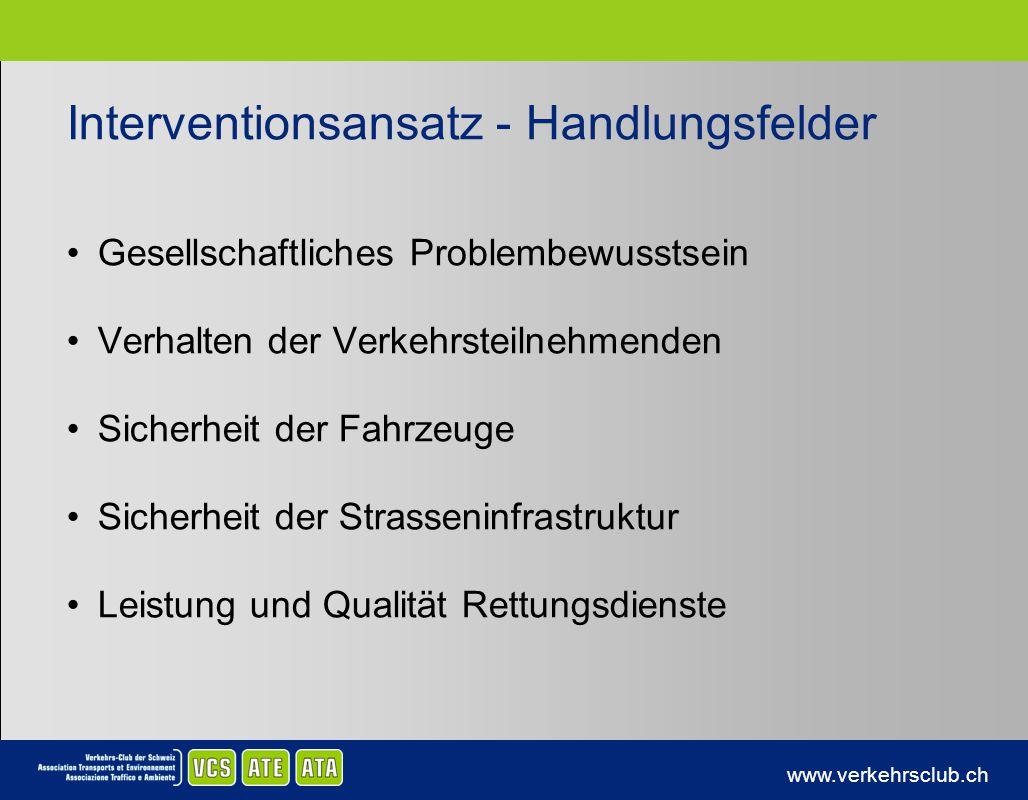 www.verkehrsclub.ch Interventionsansatz - Handlungsfelder Gesellschaftliches Problembewusstsein Verhalten der Verkehrsteilnehmenden Sicherheit der Fah