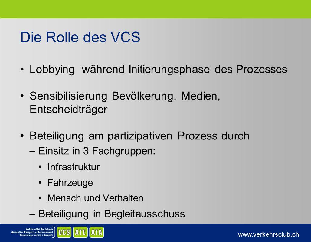 www.verkehrsclub.ch Die Rolle des VCS Lobbying während Initierungsphase des Prozesses Sensibilisierung Bevölkerung, Medien, Entscheidträger Beteiligun