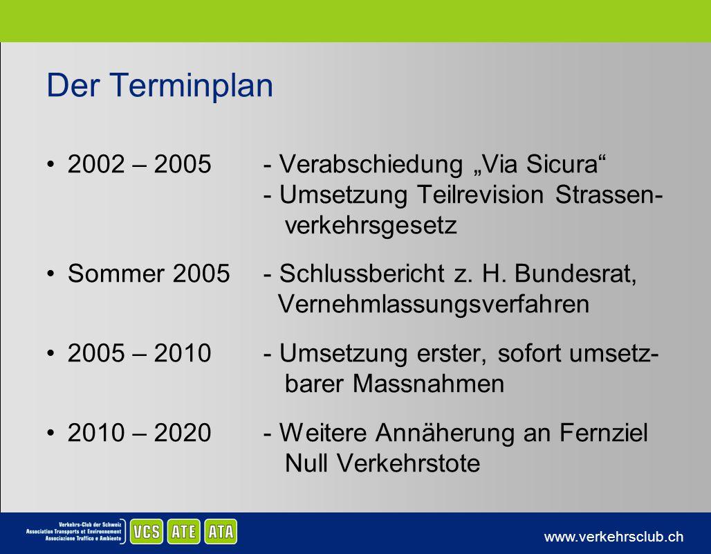 www.verkehrsclub.ch Der Terminplan 2002 – 2005- Verabschiedung Via Sicura - Umsetzung Teilrevision Strassen- verkehrsgesetz Sommer 2005- Schlussberich