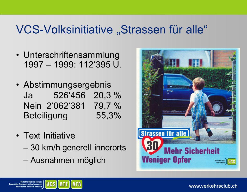 www.verkehrsclub.ch VCS-Volksinitiative Strassen für alle Unterschriftensammlung 1997 – 1999: 112395 U. Abstimmungsergebnis Ja52645620,3 % Nein2062381