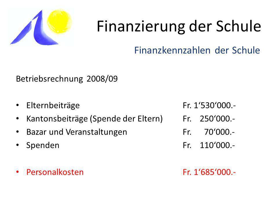 Finanzierung der Schule Betriebsrechnung 2008/09 ElternbeiträgeFr. 1530000.- Kantonsbeiträge (Spende der Eltern)Fr. 250000.- Bazar und Veranstaltungen