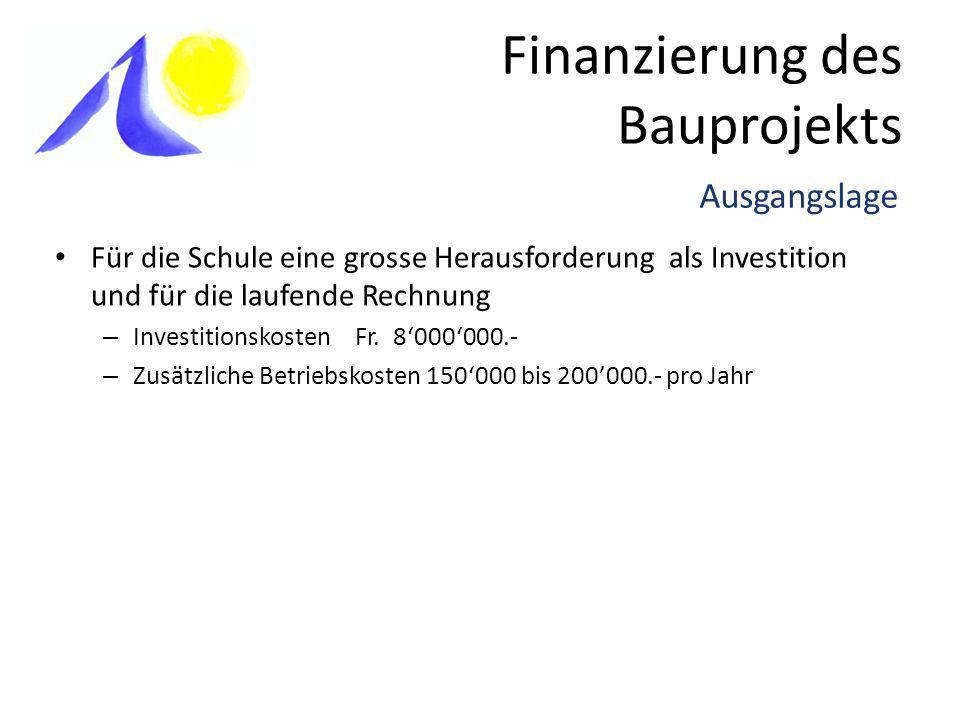 Finanzierung des Bauprojekts Für die Schule eine grosse Herausforderung als Investition und für die laufende Rechnung – Investitionskosten Fr. 8000000