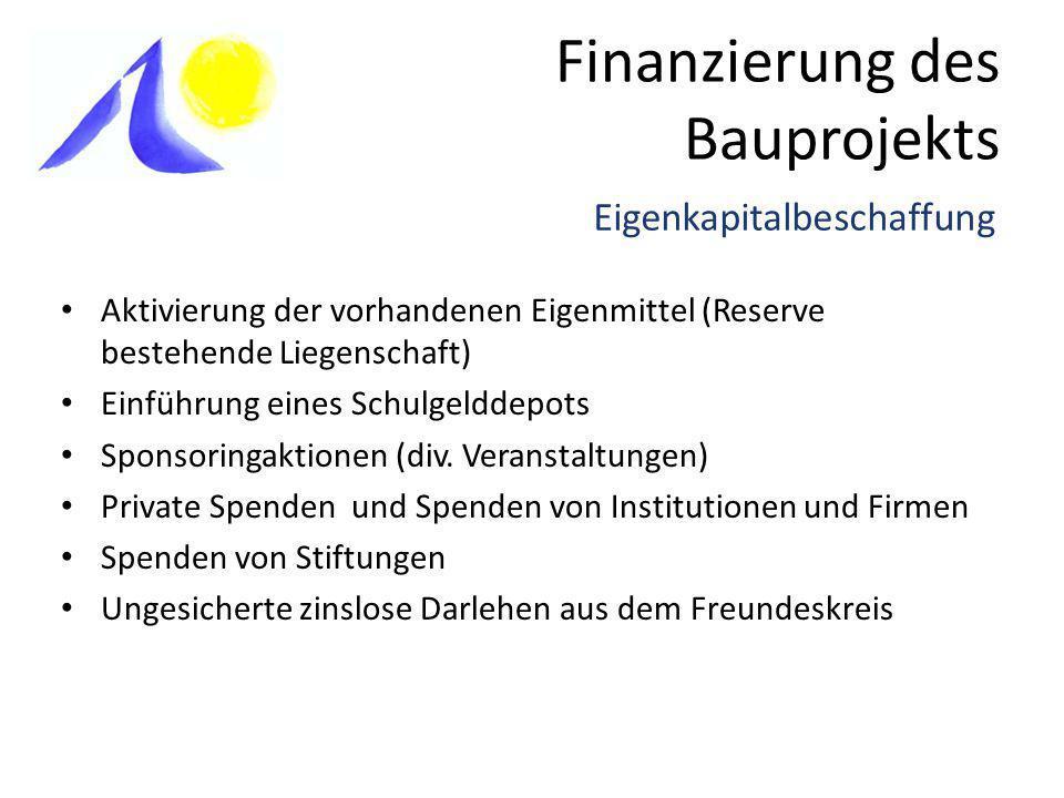 Finanzierung des Bauprojekts Aktivierung der vorhandenen Eigenmittel (Reserve bestehende Liegenschaft) Einführung eines Schulgelddepots Sponsoringakti