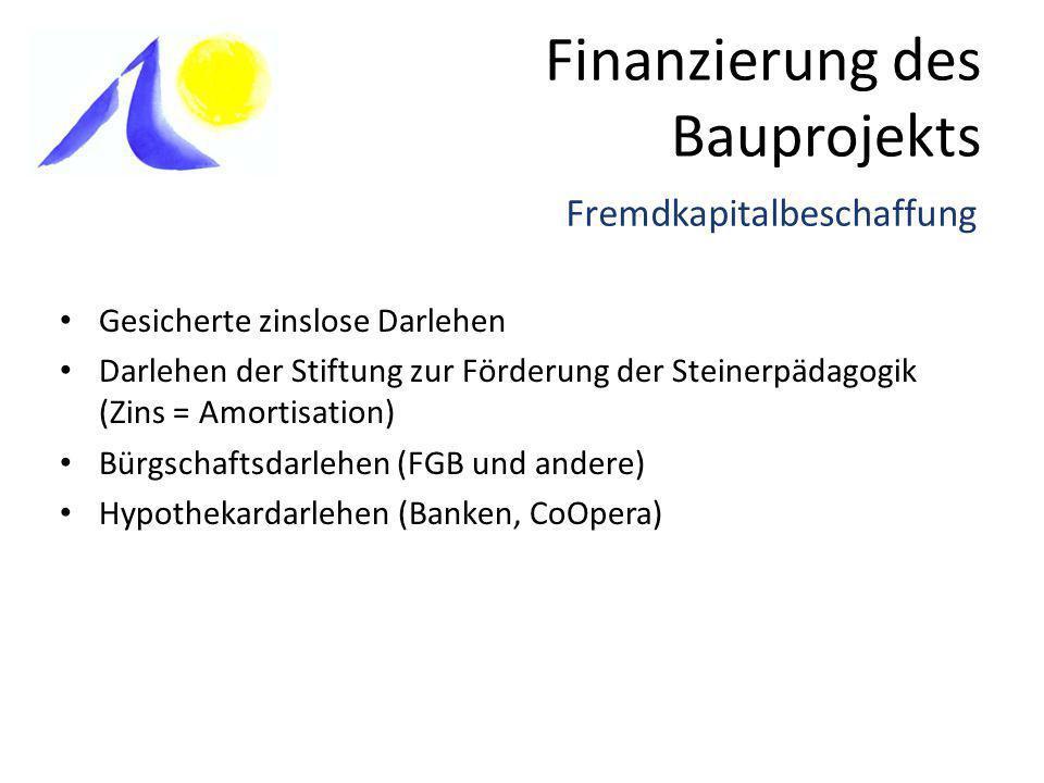 Finanzierung des Bauprojekts Gesicherte zinslose Darlehen Darlehen der Stiftung zur Förderung der Steinerpädagogik (Zins = Amortisation) Bürgschaftsda