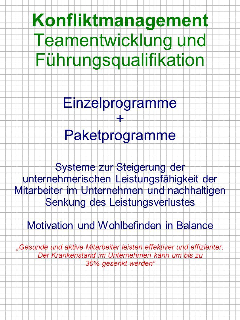 Konflikt + WLB Programme Führungsprogramm Führungstechniken* Interaktionsmanagement Impulsmanagement Teamentwicklung Kommunikationstechniken* PowerWork Balance Konfliktkultur Balance * Kompaktprogramm