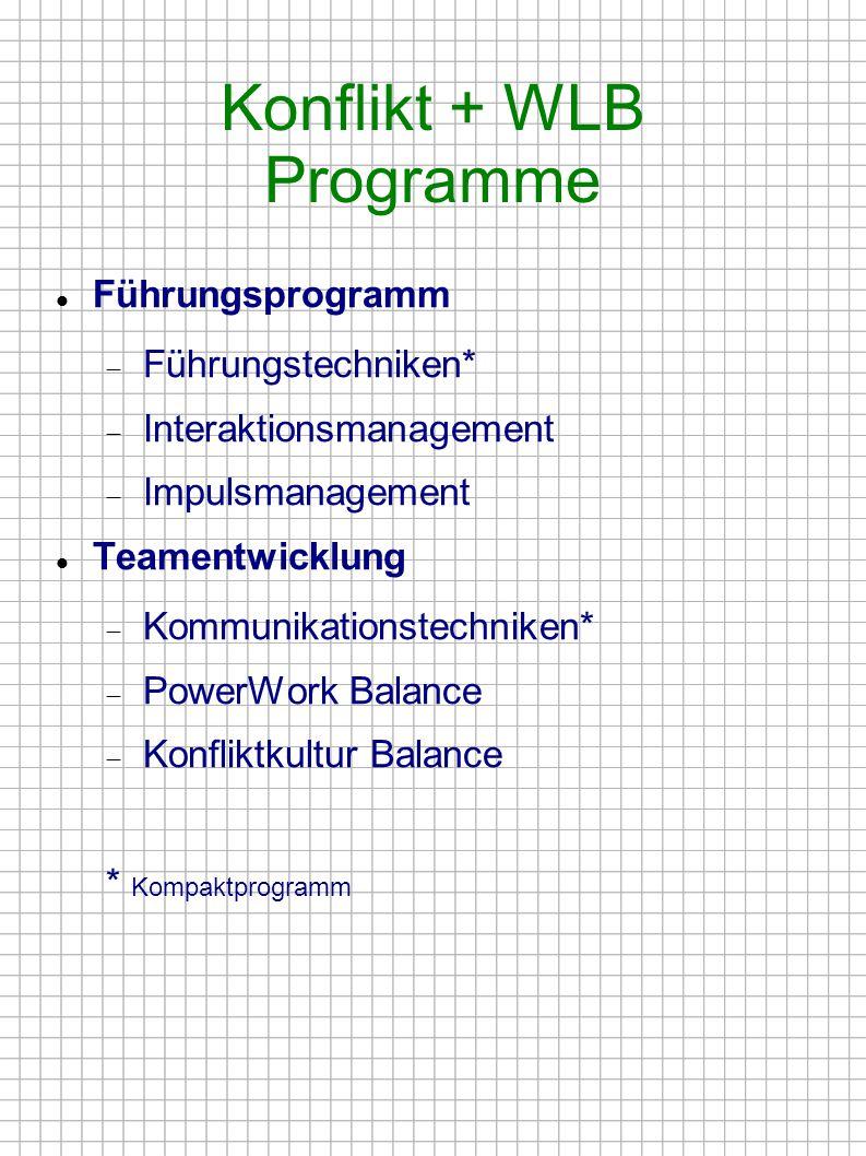 Konflikt + WLB Programme Führungsprogramm Führungstechniken* Interaktionsmanagement Impulsmanagement Teamentwicklung Kommunikationstechniken* PowerWor