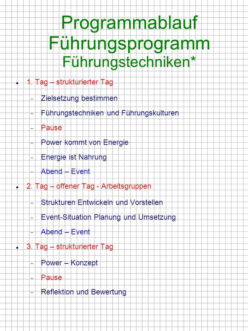 Programmablauf Führungsprogramm Führungstechniken* 1.