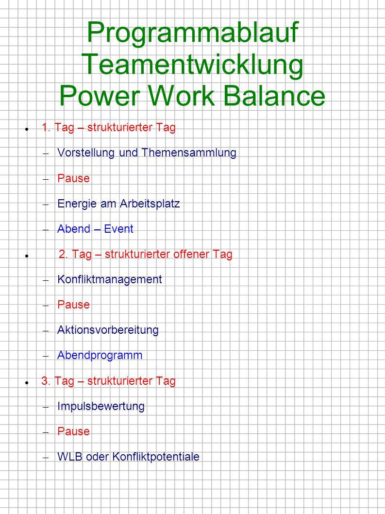 Programmablauf Teamentwicklung Power Work Balance 1. Tag – strukturierter Tag – Vorstellung und Themensammlung – Pause – Energie am Arbeitsplatz – Abe