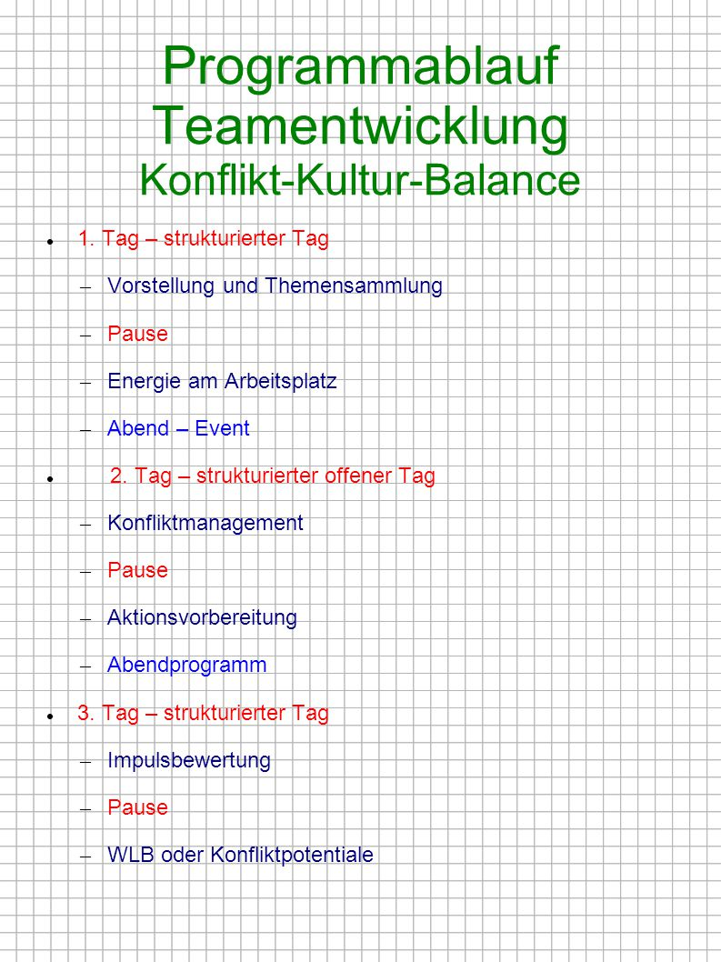Programmablauf Teamentwicklung Konflikt-Kultur-Balance 1. Tag – strukturierter Tag – Vorstellung und Themensammlung – Pause – Energie am Arbeitsplatz