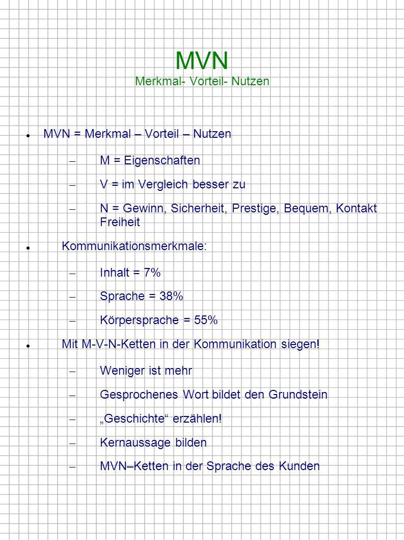 MVN Merkmal- Vorteil- Nutzen MVN = Merkmal – Vorteil – Nutzen – M = Eigenschaften – V = im Vergleich besser zu – N = Gewinn, Sicherheit, Prestige, Bequem, Kontakt Freiheit Kommunikationsmerkmale: – Inhalt = 7% – Sprache = 38% – Körpersprache = 55% Mit M-V-N-Ketten in der Kommunikation siegen.