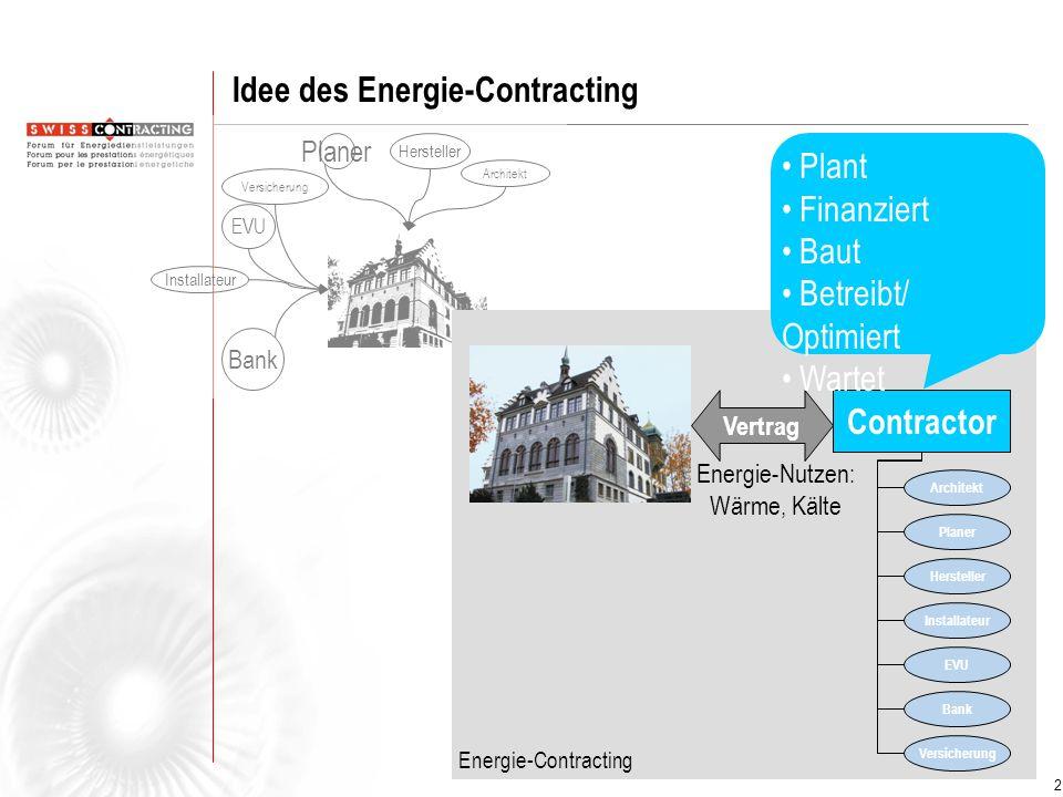 2 Idee des Energie-Contracting Planer Architekt EVU Hersteller Installateur Bank Versicherung Contractor Vertrag Architekt Installateur Planer EVU Hersteller Bank Versicherung Energie-Contracting Energie-Nutzen: Wärme, Kälte Plant Finanziert Baut Betreibt/ Optimiert Wartet