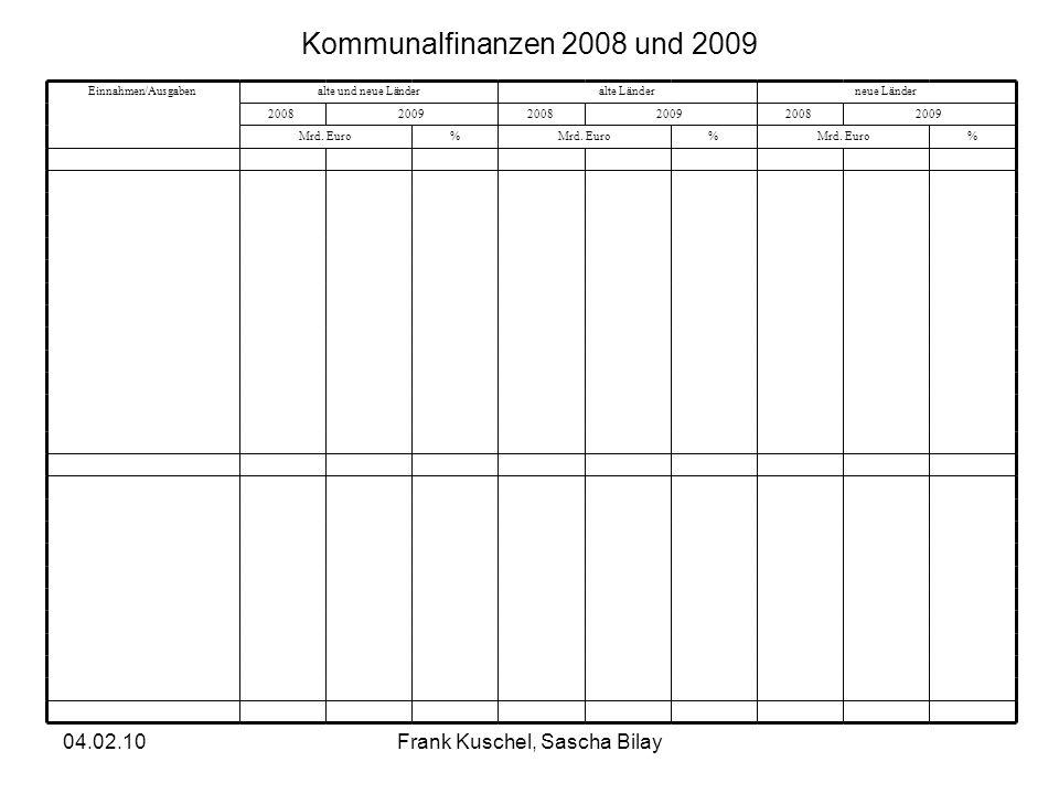04.02.10Frank Kuschel, Sascha Bilay Kommunalfinanzen 2008 und 2009