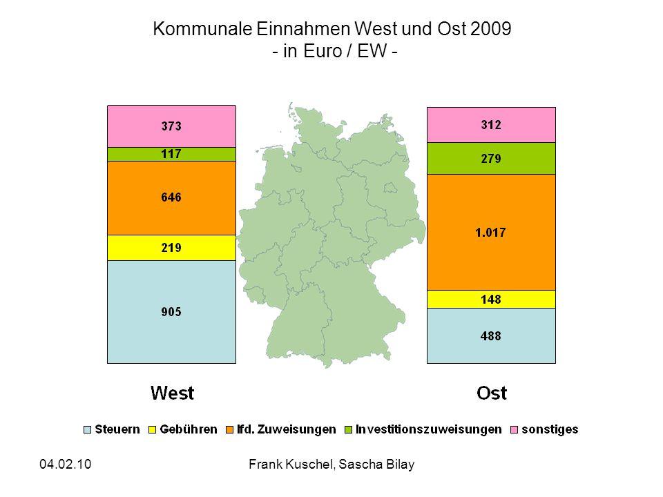 04.02.10Frank Kuschel, Sascha Bilay Kommunale Einnahmen West und Ost 2009 - in Euro / EW -