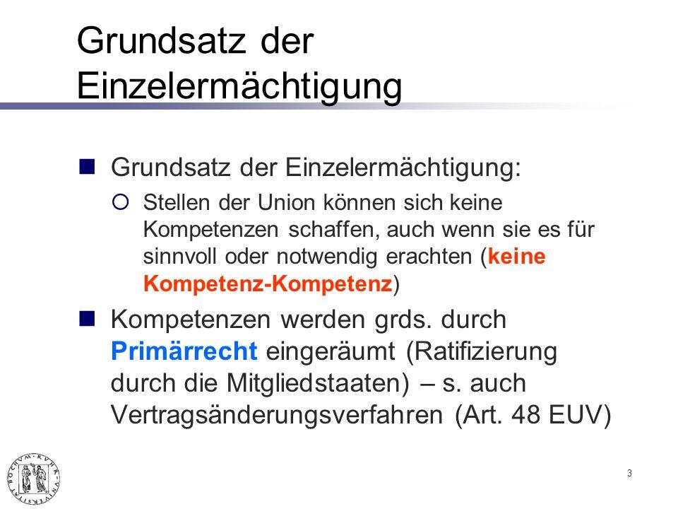 Niederlassungsfreiheit Art.49 ff.