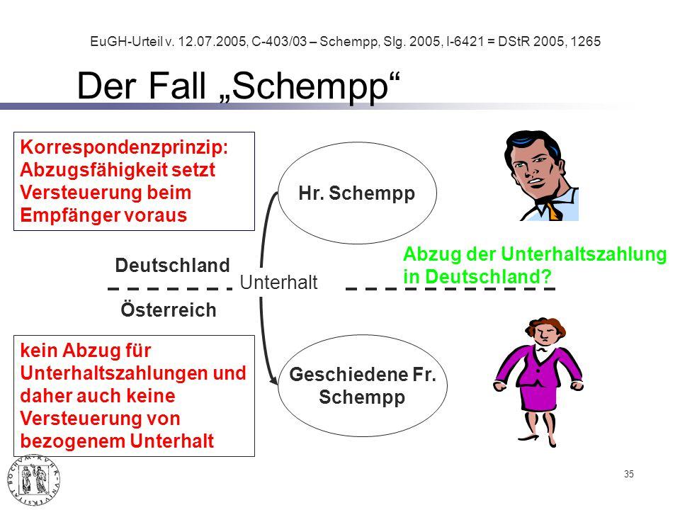 Der Fall Schempp 35 Hr.Schempp Geschiedene Fr.