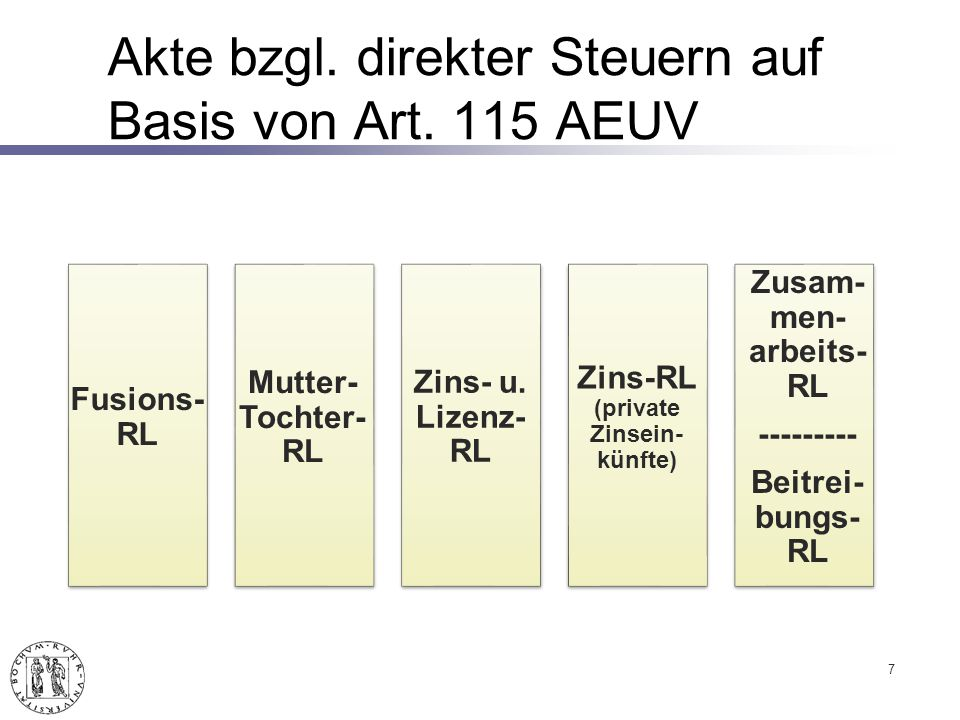 EuGH v.6.3.2007- C 292/04, Slg. 2007 I-1835 = DStR 2007, 485 u.