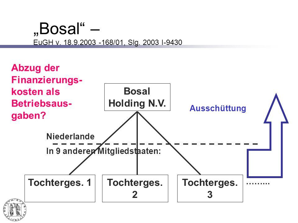 Niederlande Bosal Holding N.V.Abzug der Finanzierungs- kosten als Betriebsaus- gaben.