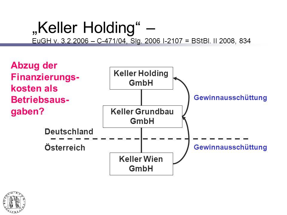 Deutschland Österreich Keller Holding GmbH Keller Grundbau GmbH Keller Wien GmbH Gewinnausschüttung Keller Holding – EuGH v.