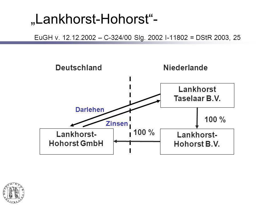 Lankhorst- Hohorst GmbH Lankhorst- Hohorst B.V.Lankhorst Taselaar B.V.