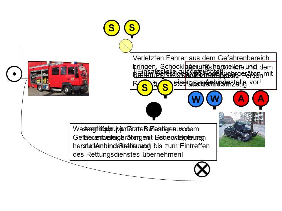 Angriffstrupp rettet mit dem Wassertrupp die Person aus dem Fahrzeug Wassertrupp: Verletzten Fahrer aus dem Gefahrenbereich bringen, Schocklagerung herstellen und Betreuung bis zum Eintreffen des Rettungsdienstes übernehmen.