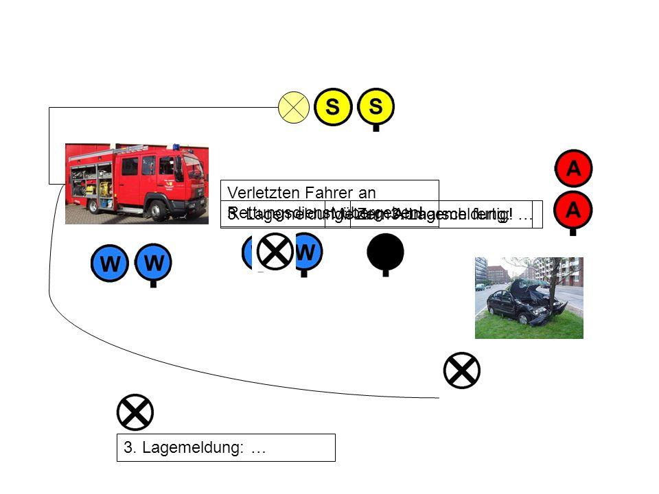 Verletzten Fahrer an Rettungsdienst übergeben! Melder: 3. Lagemeldung: …3. Lagemeldung: … Zum Abmarsch fertig!