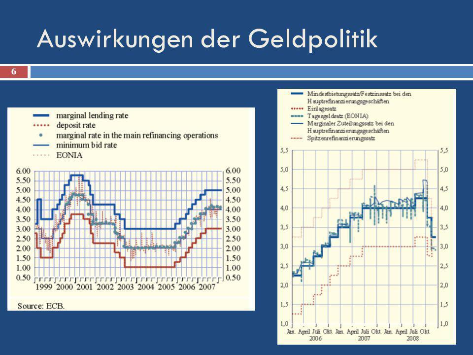 Auswirkungen der Geldpolitik 6