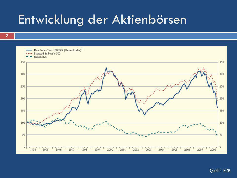Entwicklung der Aktienbörsen 7 Quelle: EZB.