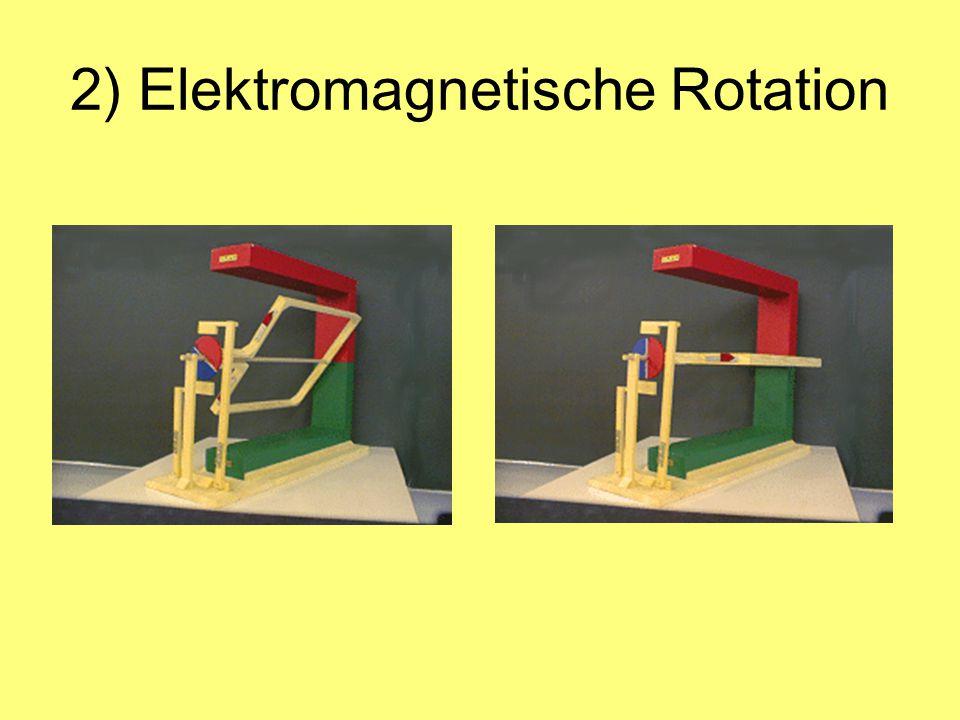 3) Elektromagnetische Induktion Convert magnetism into electricity 28.11.1825 stellte er folgende Versuche vor: keine Wirkung, da es keine Magnetfeldänderung und somit auch keine Induktionsspannung gibt
