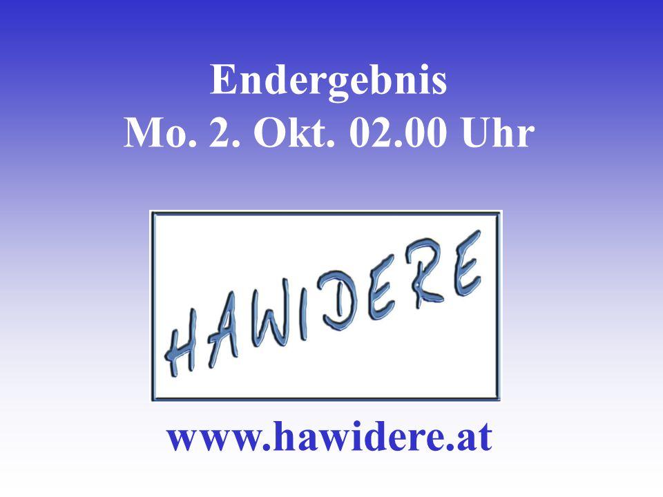 Vorläufiges Endergebnis www.hawidere.at
