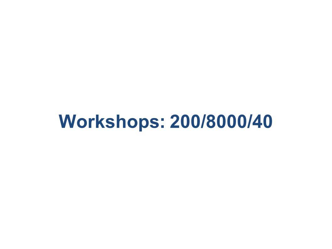 Workshops: 200/8000/40