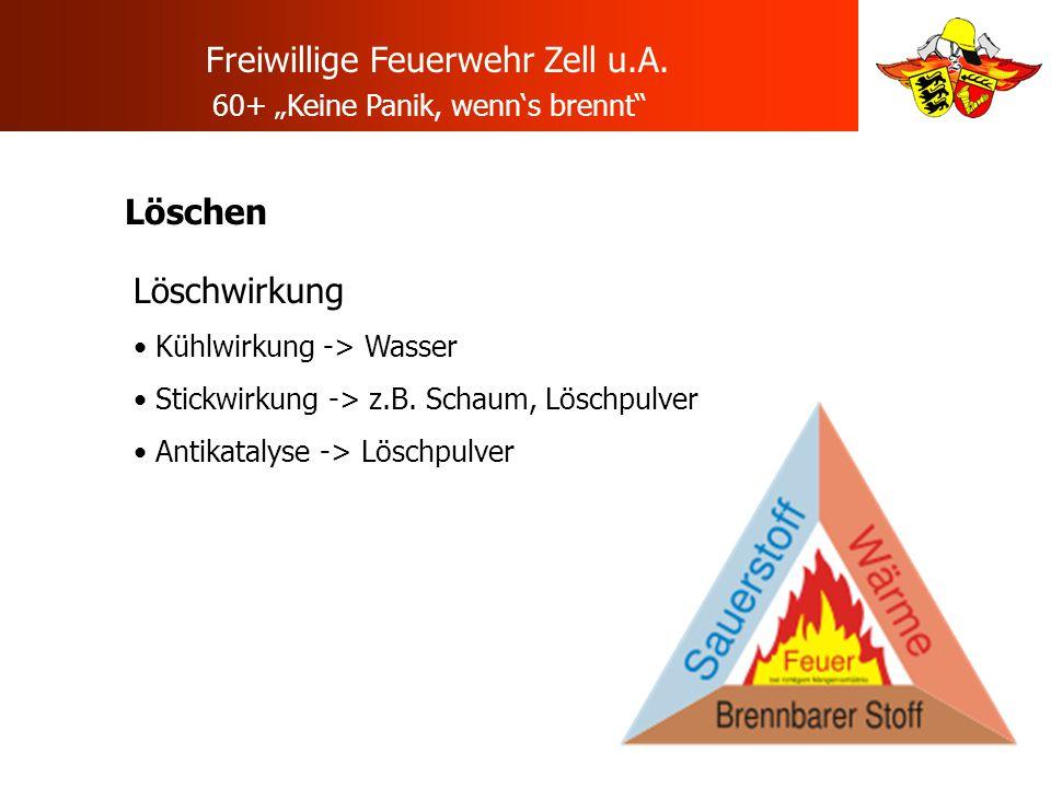 Freiwillige Feuerwehr Zell u.A. 60+ Keine Panik, wenns brennt Löschen Löschwirkung Kühlwirkung -> Wasser Stickwirkung -> z.B. Schaum, Löschpulver Anti