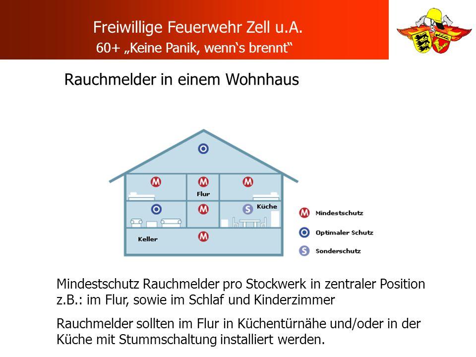 Rauchmelder in einem Wohnhaus Mindestschutz Rauchmelder pro Stockwerk in zentraler Position z.B.: im Flur, sowie im Schlaf und Kinderzimmer Rauchmelde