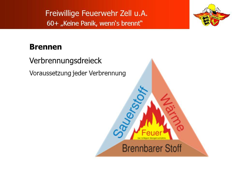 Freiwillige Feuerwehr Zell u.A. 60+ Keine Panik, wenns brennt Brennen Verbrennungsdreieck Voraussetzung jeder Verbrennung