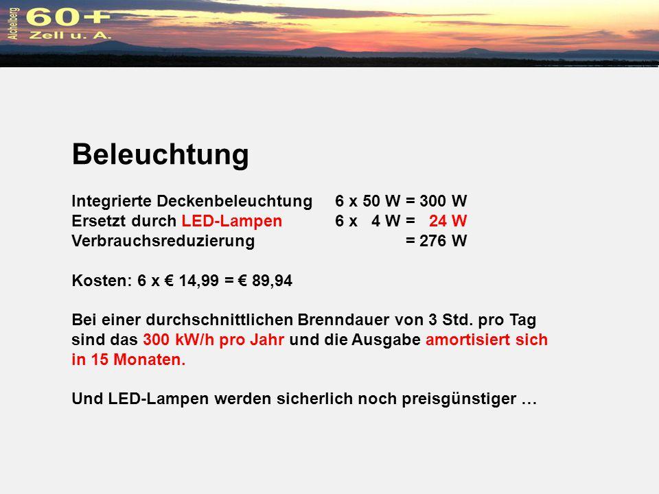 Beleuchtung Integrierte Deckenbeleuchtung6 x 50 W = 300 W Ersetzt durch LED-Lampen6 x 4 W = 24 W Verbrauchsreduzierung = 276 W Kosten: 6 x 14,99 = 89,