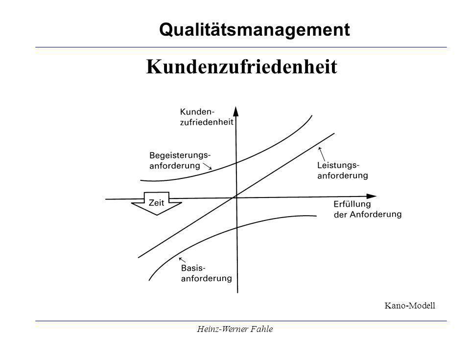 Qualitätsmanagement Heinz-Werner Fahle Kano-Modell Kundenzufriedenheit