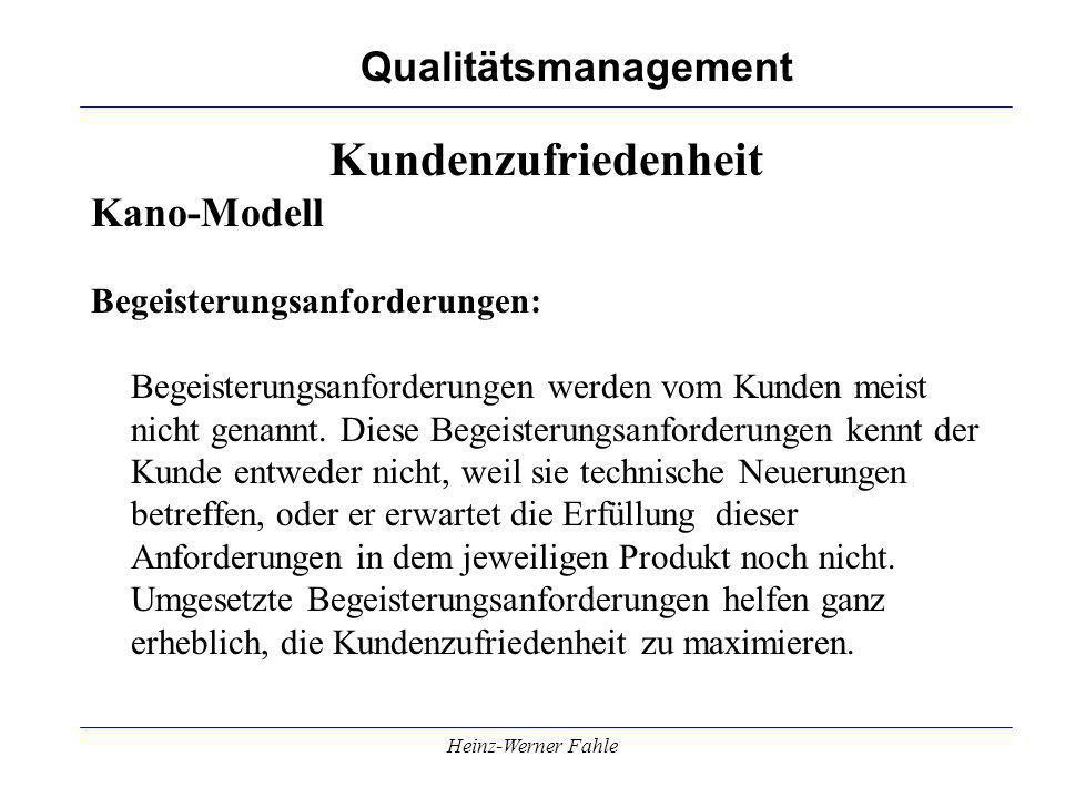 Qualitätsmanagement Heinz-Werner Fahle Kundenzufriedenheit Kano-Modell Begeisterungsanforderungen: Begeisterungsanforderungen werden vom Kunden meist nicht genannt.