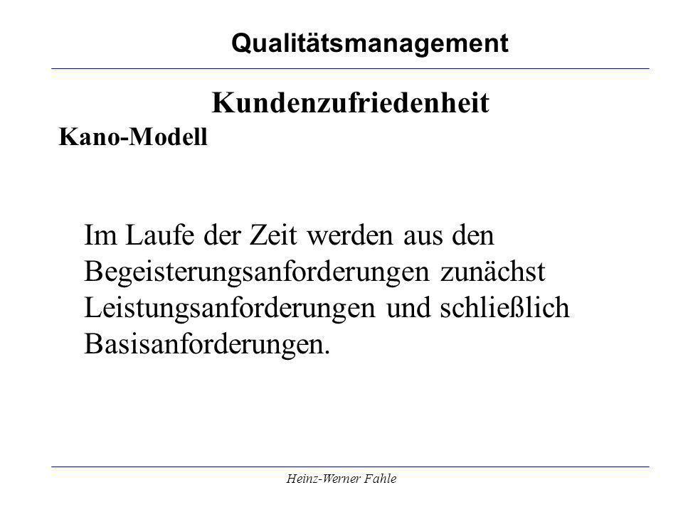 Qualitätsmanagement Heinz-Werner Fahle Kundenzufriedenheit Kano-Modell Im Laufe der Zeit werden aus den Begeisterungsanforderungen zunächst Leistungsa