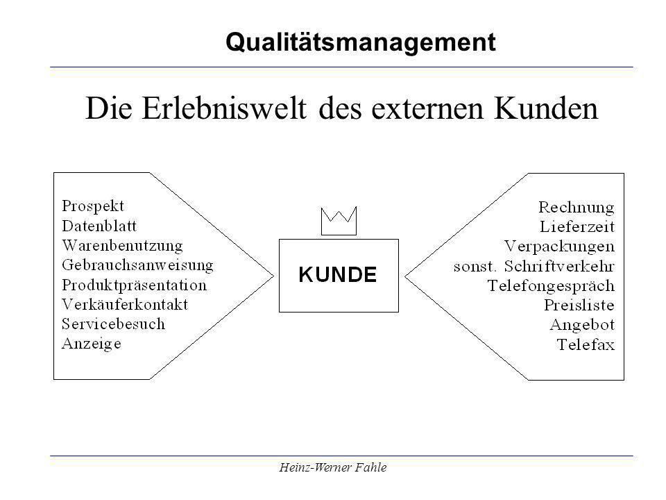 Qualitätsmanagement Heinz-Werner Fahle Die Erlebniswelt des externen Kunden