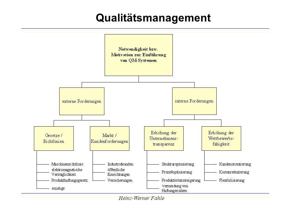 Qualitätsmanagement Heinz-Werner Fahle