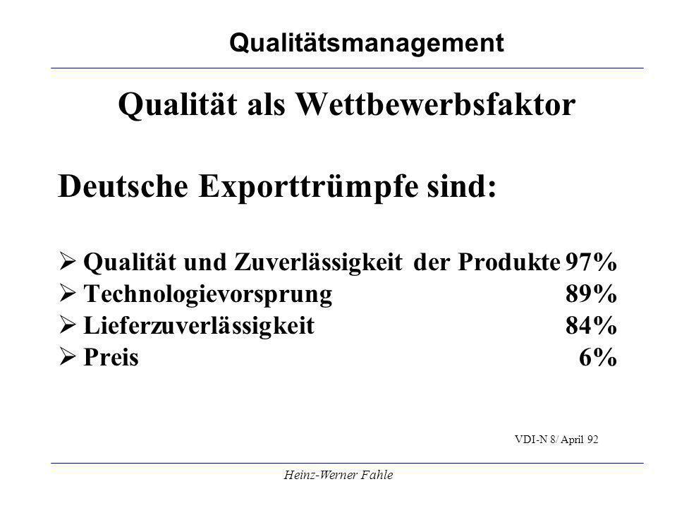 Qualitätsmanagement Heinz-Werner Fahle Qualität als Wettbewerbsfaktor Deutsche Exporttrümpfe sind: Qualität und Zuverlässigkeit der Produkte97% Technologievorsprung89% Lieferzuverlässigkeit84% Preis 6% VDI-N 8/ April 92