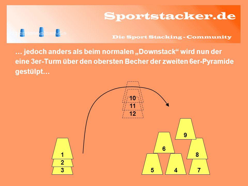 … jedoch anders als beim normalen Downstack wird nun der eine 3er-Turm über den obersten Becher der zweiten 6er-Pyramide gestülpt… 3 2 45 6 7 8 9 12 1