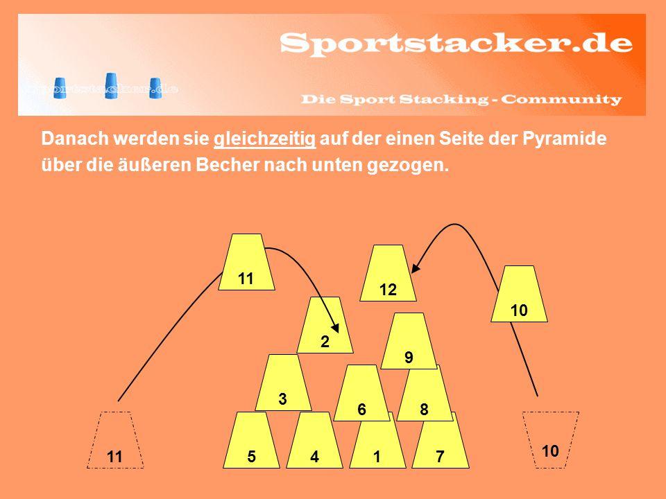 Danach werden sie gleichzeitig auf der einen Seite der Pyramide über die äußeren Becher nach unten gezogen. 45 3 17 8 9 12 6 2 11 10 11 10