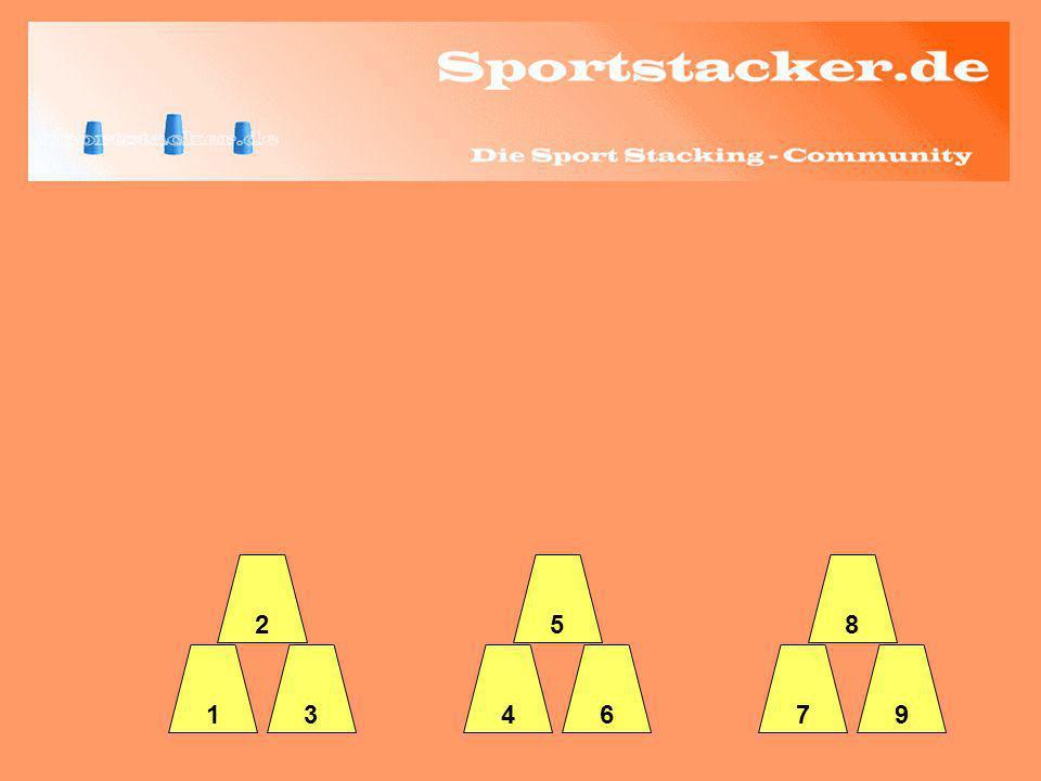 Beim Downstack geht man zurück zu dem Stapel, mit dem man angefangen hat aufwärts zu stapeln und lässt den oberen Becher (mit links oder rechts) auf einen der unteren Becher gleiten.